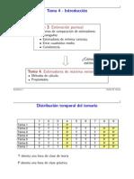 Estimadores de Maxima verosimilitud.pdf