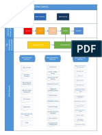 WDP Process Diagrams v1