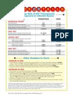 P04 14p53.Risk Transmission