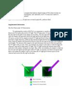 Tlc Analyzer JCE2007p0842W