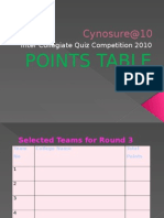 Points Table for Round 3.pptx