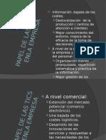 Las Tics Como Elemento Competitivo(1.1.2.)