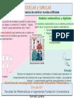 Poster Modelar y Simular