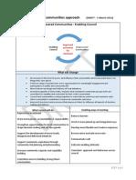 EC Approach - Draft