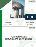 Fluxograma de Comunicação de Acidentes