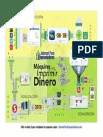 Maquina Imprimir Dinero.pdf