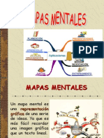 Como Se Hace Un Mapa Mental y Ejemplos