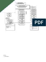 Struktur Organisasi Dan Job Desk ComDev Newer