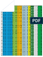 PT Option Trader Performance