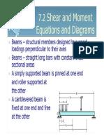 61611037-2shearandmomentequationsanddiagrams-120122212823-phpapp02.pdf