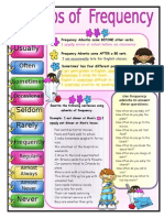 Frequency Adverbs - Simple Present and Verb be