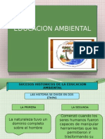 Tema 12 Educación Ambiental.pptx