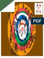 Editan Sistem Indra (2)