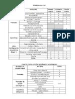 Proyecto de Decreto de Currículo de Educación Secundaria Obligatoria y Bachillerato - Horarios