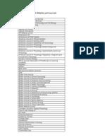 Health Nursing and Midwifery Print Journals(4)