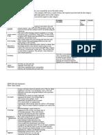 depd+500+self-assessment (1)