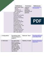 Presentation 1 p Harm Care Report Final