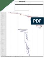 Microsoft Project - Cronograma Serenazgo