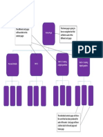 completed portfolio structure