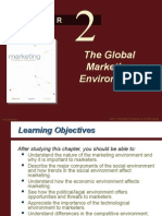 Global Market Environment