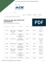 Tabela Aplicação Circuitos Integrados Automotivos _ BLOG - CIPLACE COMPONENTES ELETRÔNICOS