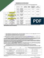 Notification April 2015.pdf