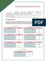 Informe Previo 3 Circuitos Electronicos