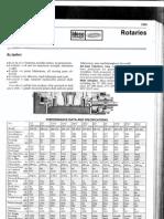 Ideco Rotary Table Datas