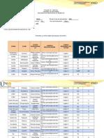 Planeador actividades B - learning (Encuentro 2) (1).doc