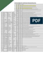Textos Dictaminados Por Comité Técnico de Producción Editorial Estatal (5sep11)