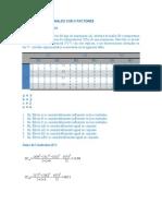 Ejemplo de Diseños factoriales