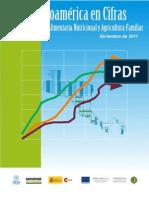 Centroamerica en Cifras - Datos de Seguridad Alimentaria Nutricional y Agricultura Familiar - Diciembre 2011
