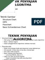 pemrograman terstruktur pertemuan2_24_