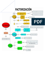 Factorizacion-CuadroGeneral