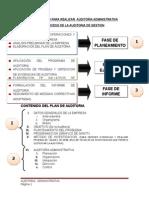 Manual para Auditoria Administrativa
