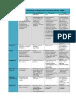 activity 1 8 perspectives on curriculum development