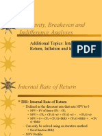 IRR Inflation