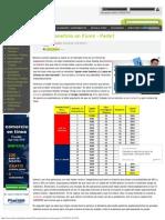 1_Riesgo_Beneficio en Forex - Parte1 _ Artículos Forex.pdf