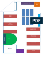 library layout