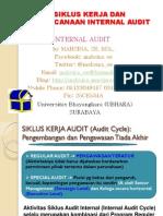 Siklus Kerja Dan Perencanaan Internal Audit