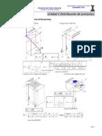 MSA U1 Distribución de Presiones_CT_2015A
