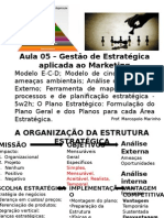 Aula 06 - Gestão de Marketing