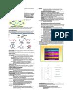 Resume Du Module 17 Architecture Et Fonctionnement Dun Reseau Informatique