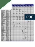 Cronograma de Materiales