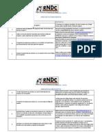 Preguntas Frecuentes RNDC