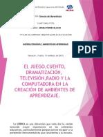 El Juego, El Cuento, La Dramatización, La Televisión, El Radio y La Computadora Como Apoyo a La Creación de AA