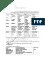 3er Depa Inmuno.pdf