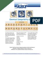 Anexo 4 -Compatibilidade de Materiais