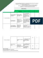 Planeación Curricular Modulo III Submodulo II