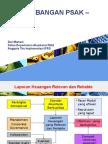 Perkembangan-PSAK-Lengkap.pptx
